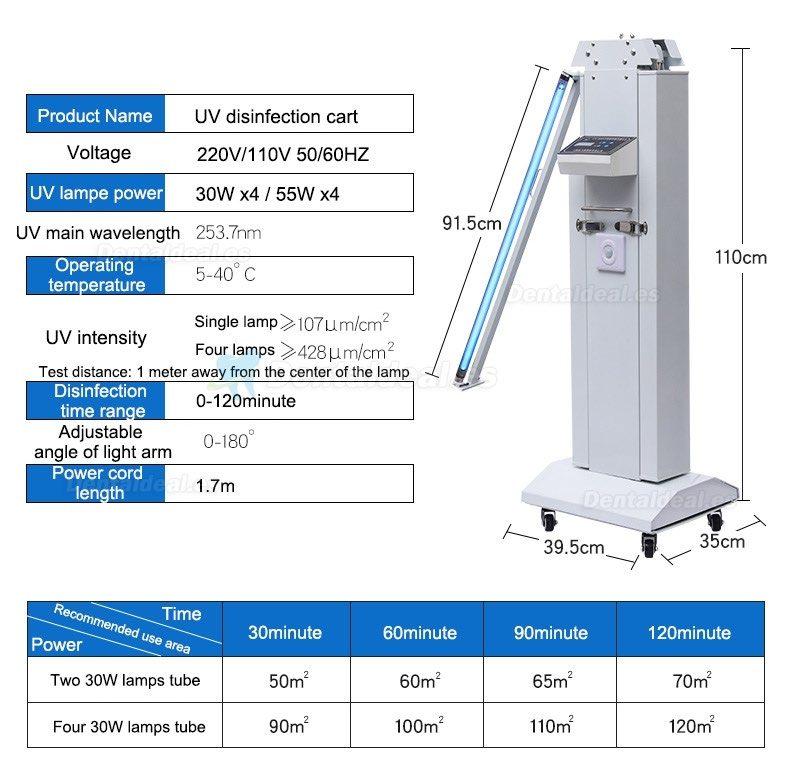 FY® 30FSI Mobile Portable UV+Ozone Disinfection Lamp Ultraviolet Sterilizer Trolley With Infrared Sensor